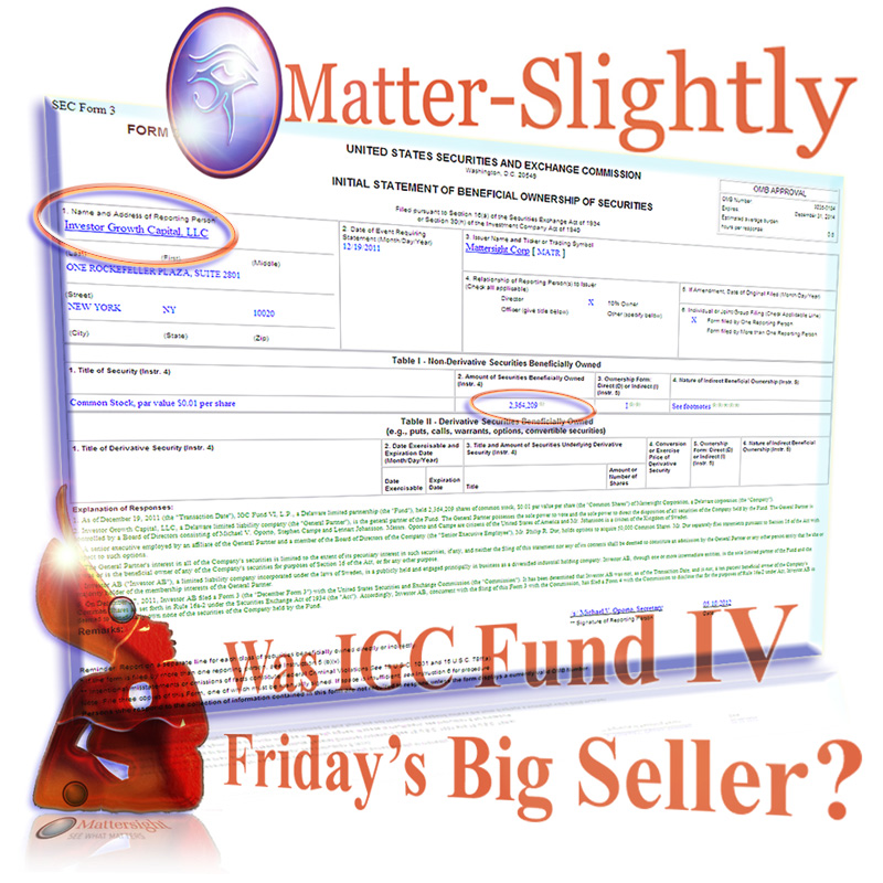 Sec Form 4 >> Will We See An Sec Form 4 From Igc Fund Iv S Sales On Tuesday