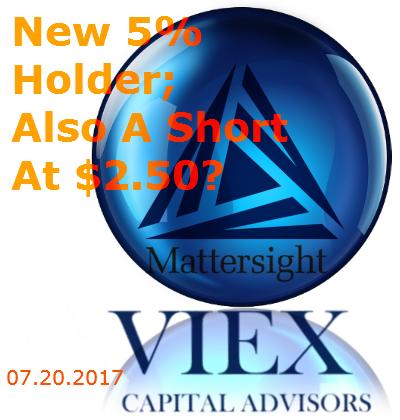 Viex Capital Advisors Eric Singer New 5 oper Cent Holder We Shall